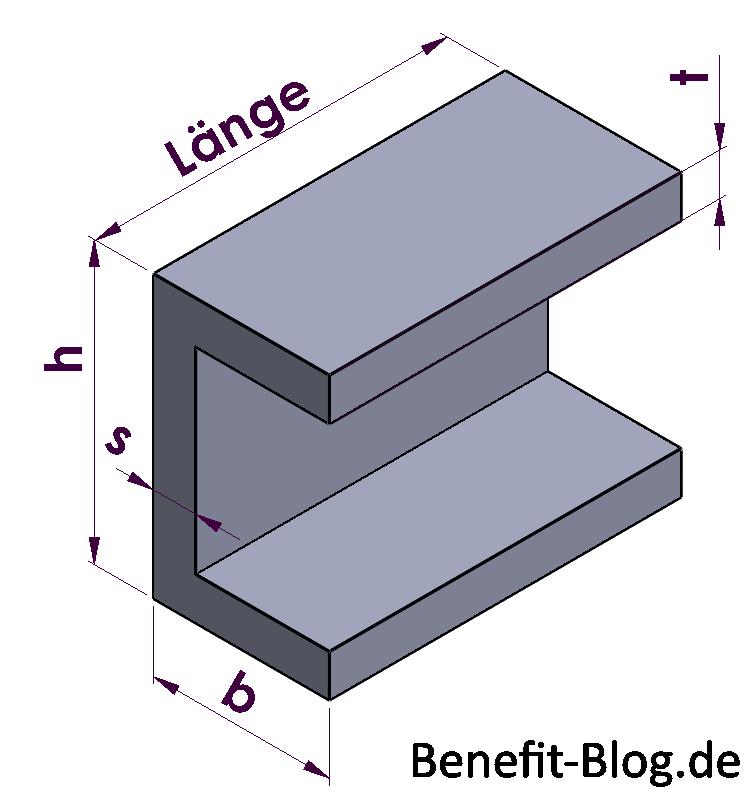 profilmaterial